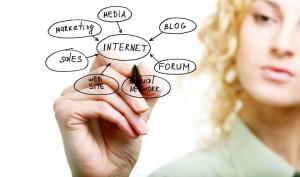 En nybegynders guide til online markedsføring